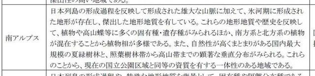 kankyoushou-minamiarupusu.jpg